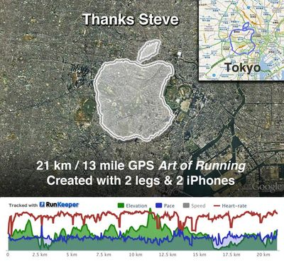Runkeeper-apple